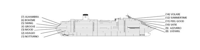 Categor as y camarotes del barco costa pacifica costa for Planimetrie della cabina del fienile