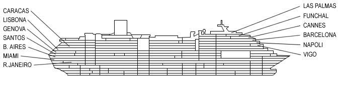 Perfil de cubiertas del Costa Fortuna