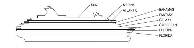 Perfil de cubiertas del Zenith