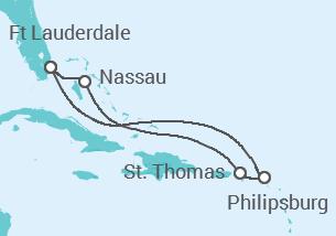 Itinerario Antillas y Bahamas